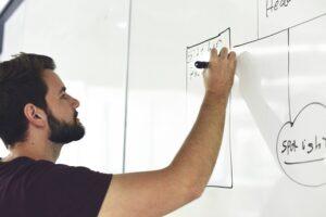 Filosofía Kaizen: cómo mejorar continuamente en una empresa 2