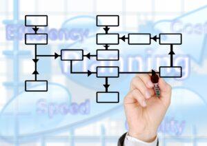 ¿Cómo aplicar la metodología Scrum en tus proyectos empresariales? 2
