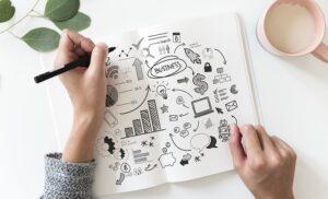 ¿Cómo hacer un mapa estratégico y para qué sirve?
